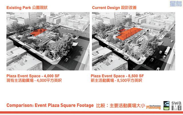 花園角廣場的改善設計對比圖。公園康樂局提供。