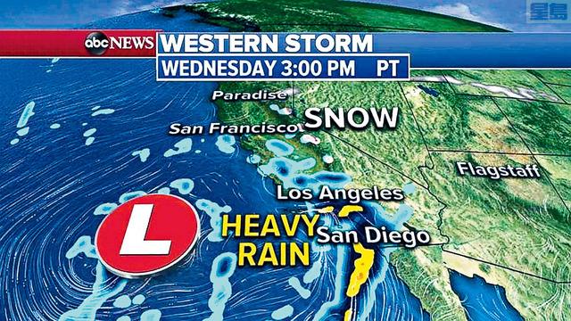 ■國家氣象局警告,冬季風暴「迭戈」5日在加州增強後,將一連六天由西南部逐步移至中大西洋地區,帶來暴風雪、結冰、滂沱大雨,甚至龍捲風。電視截圖