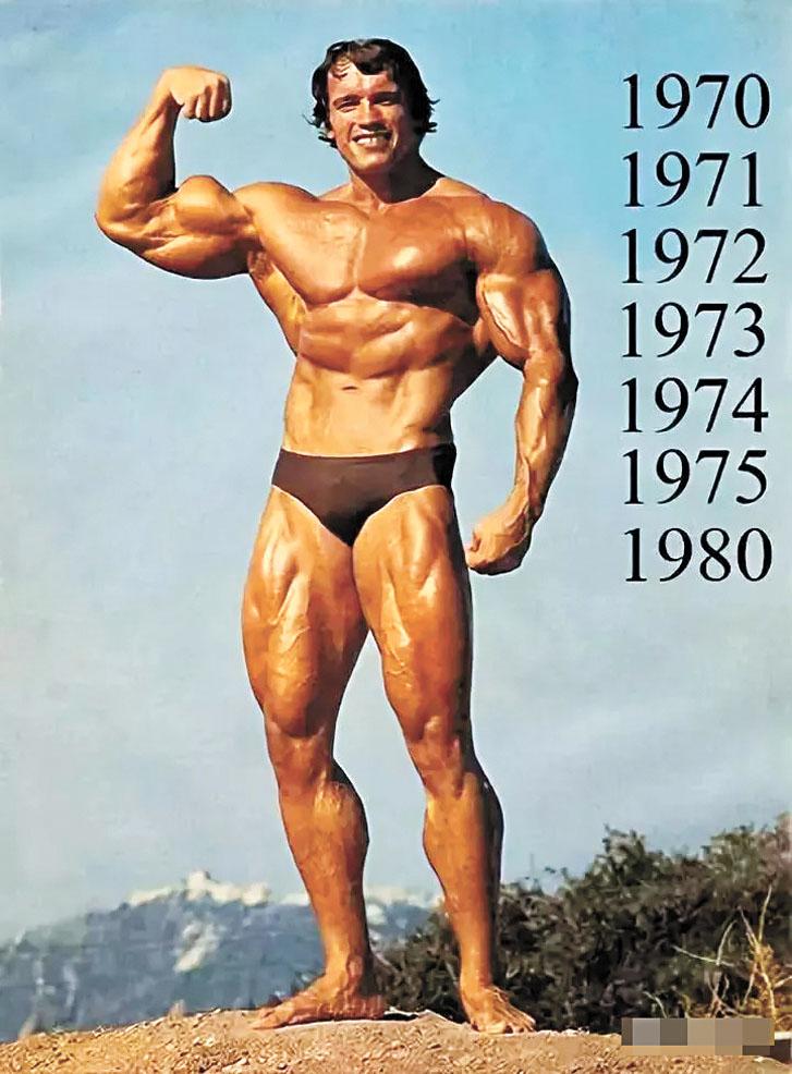 1976年,健美運動員阿諾在一個展示會上表演。資料圖片