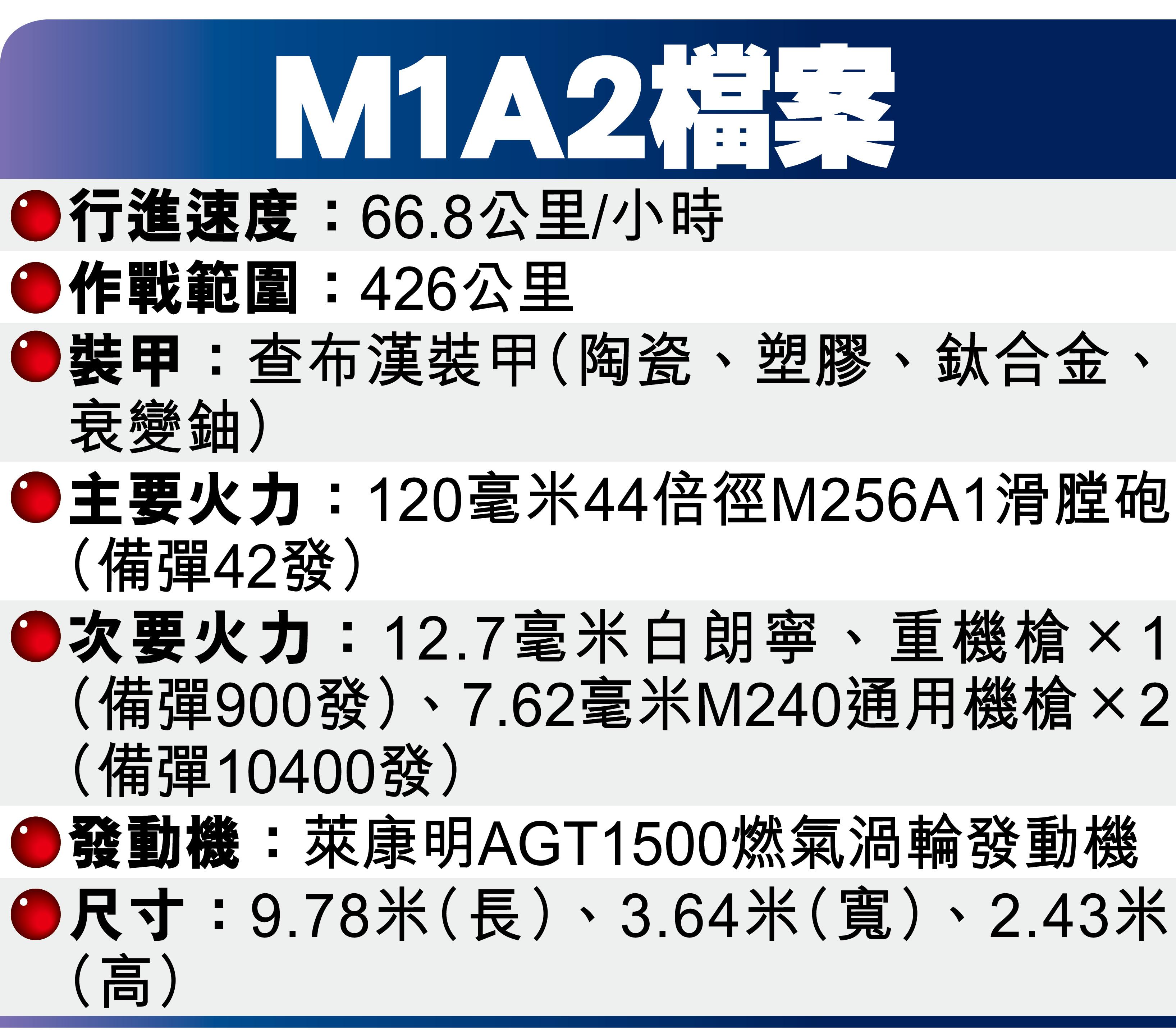 M1A2檔案