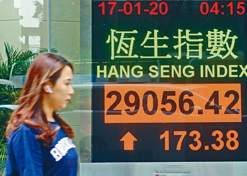 恒指收報29056點,升173點,全周累揚418點,港股連升七周,成交額1113億元。