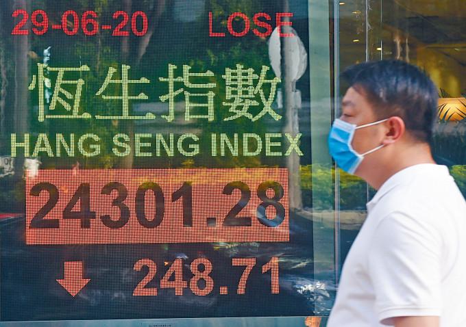 恒指收報24301點,跌248點,港股成交急增至1330億元。