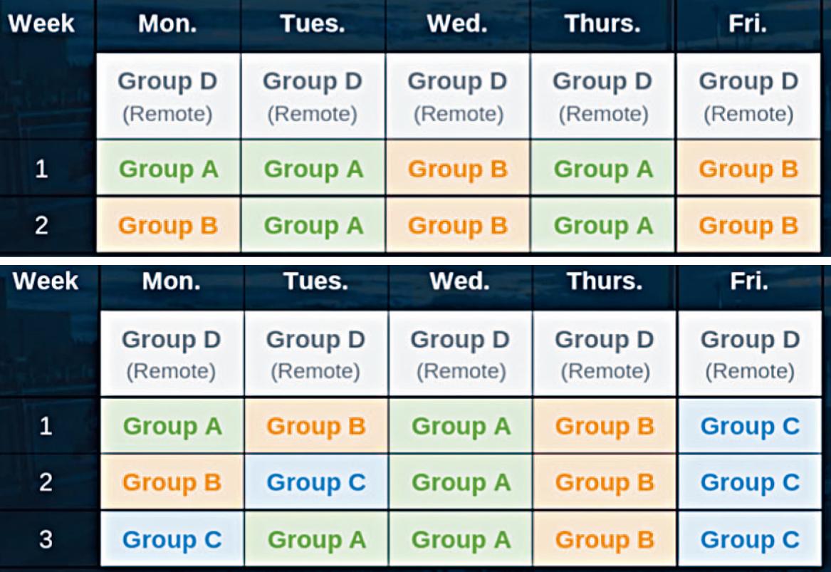 公校開放三種模式輪流上課時間表:上圖三組模式及下圖兩組模式。