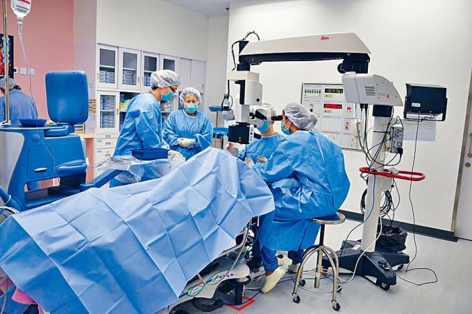 九龍東聯網眼科穩定新症的輪候時間,最長達到一百七十二星期。