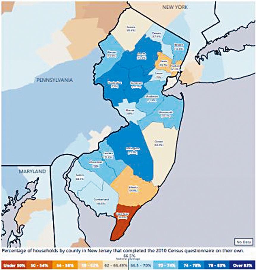 根據2010年人口普查,哈德遜郡的澤西市和大西洋縣的大西洋城是是人口普查回覆率最低的區域。