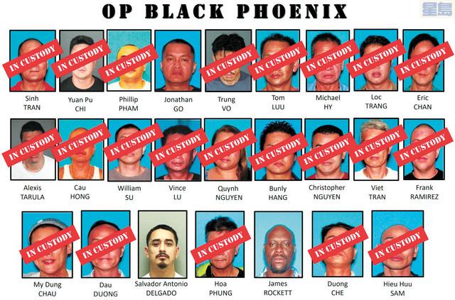 聯邦調查局在南加逮捕多名亞洲幫派份子。美國檢察官辦公室