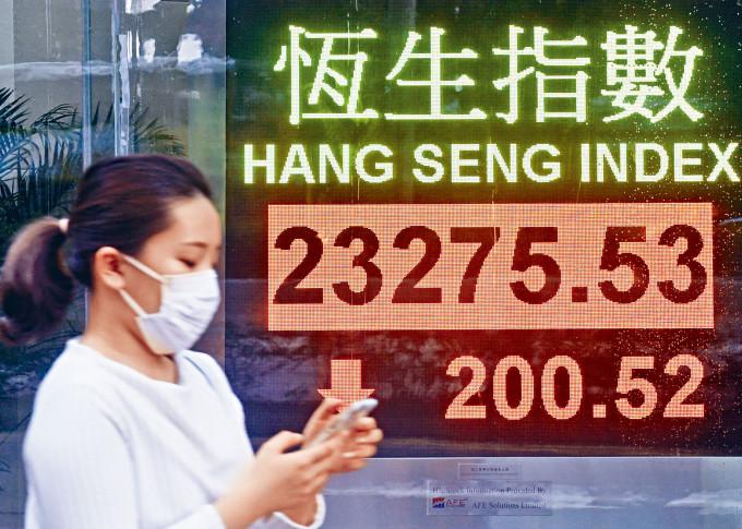 港股午後在金融板塊的拖累下倒跌220點,最終收報23275點。