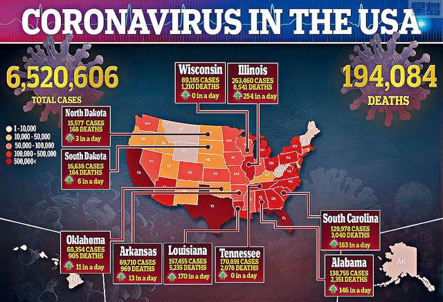 ■多個東南部及中西部州的新感染病例微增,包括威斯康辛、阿拉巴馬、喬治亞、伊利諾、印第安納等。網上圖片