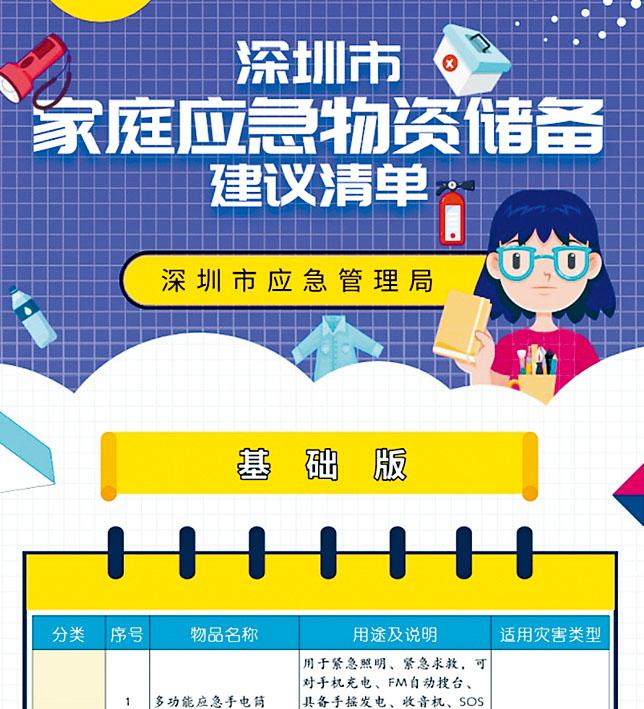 深圳日前發布《家庭應急物資儲備清單》引起關注。