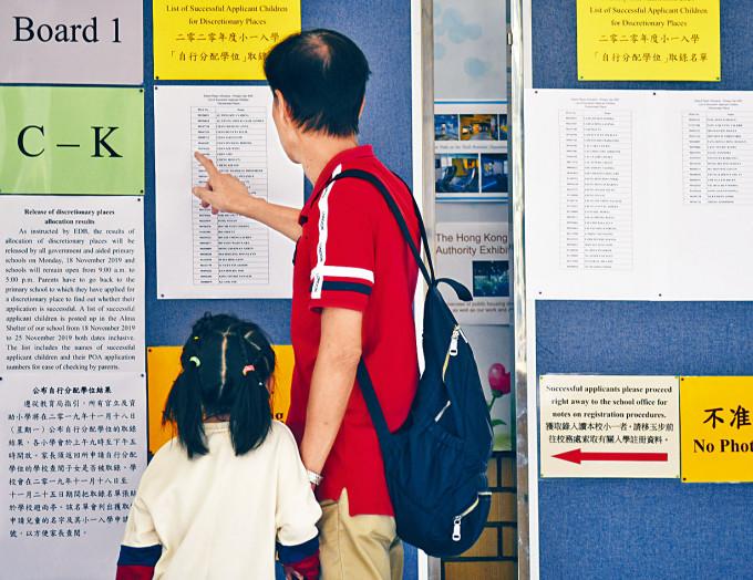 明年九月入學的小一自行分配學位結果,將於下周一揭曉。