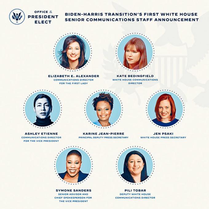 拜登公布新政府的新聞及通訊團隊主要成員,七人全為女性。