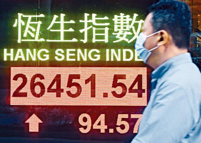 恒指上周五收報26451點。分析料恒指本周在25500至26500點上落。