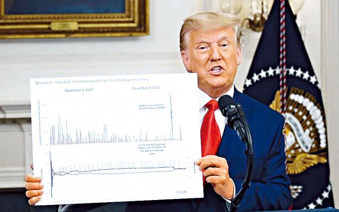 特朗普周三在演說片段中展示數據圖。