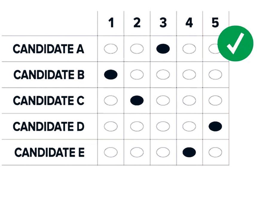 選民按照喜好順序,最多排列選出5名候選人,也可以只選出一名候選人,但不能重複投同一名候選人。會議截圖