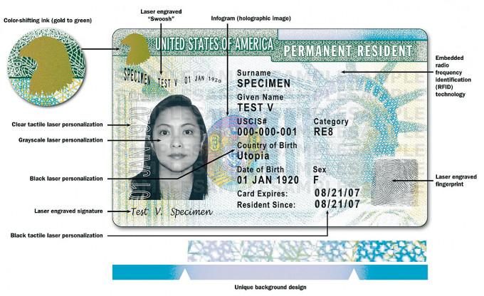 俗稱「綠卡」的永久居留證。