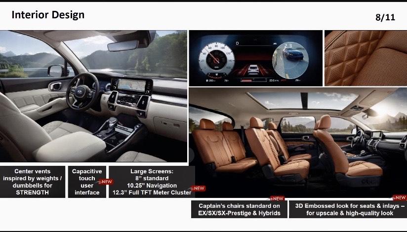新款第四代Sorento越野車內部設計。