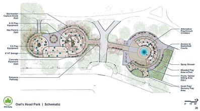 Owl's Head公園改建計劃。 市公園局提供