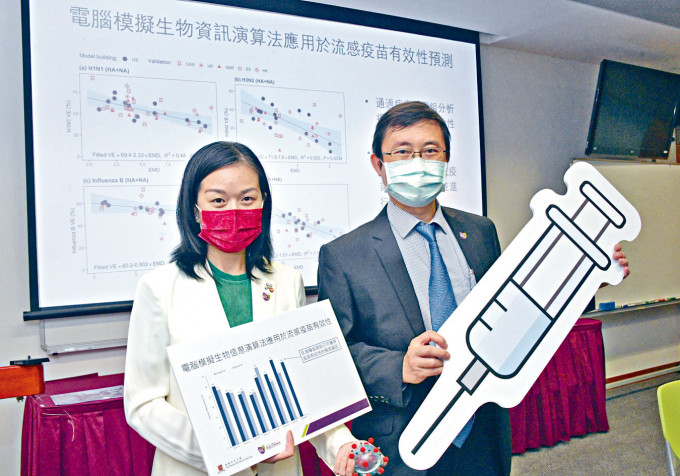 中大醫學院成功研發一套電腦演算平台,利用基因數據實時演算每季流感疫苗的功效。