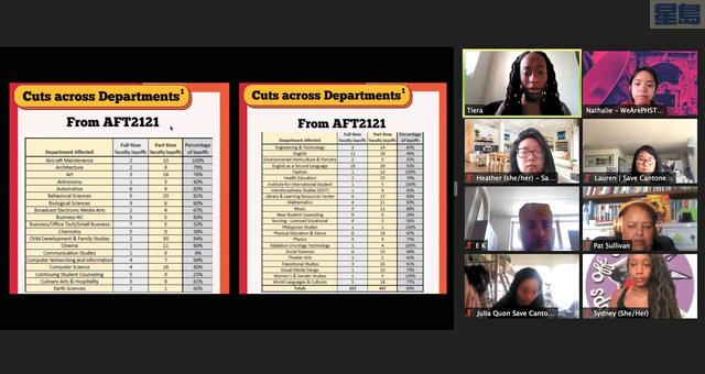 市立大學學生召開線上會議,反對學校裁員600位教職工。圖為所要削減的課程細節。記者徐明月截圖