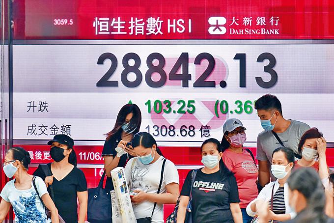 分析認為,港股或將繼續「炒股不炒市」,恒指本周在28200至29500點上落。